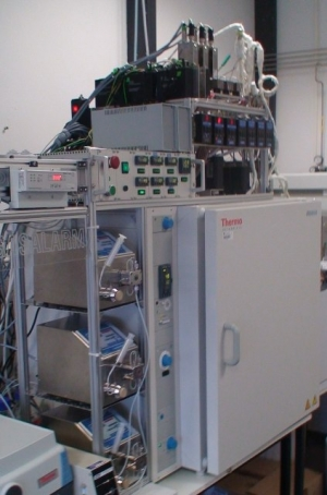 Test system for catalysts